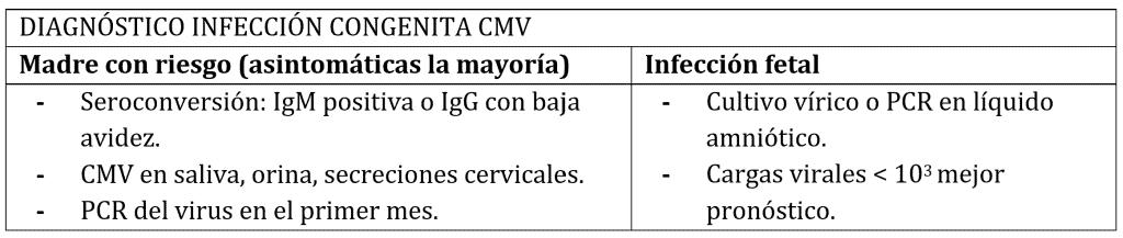 citomegalovirus congenito diagnostico