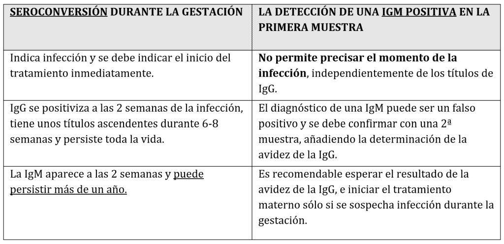 diagnostico de toxoplasmosis congenita